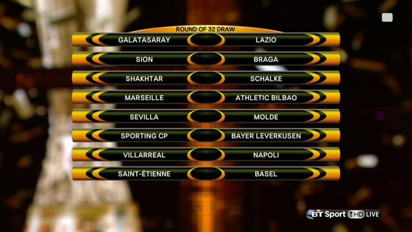 Sorteo Europa League 2