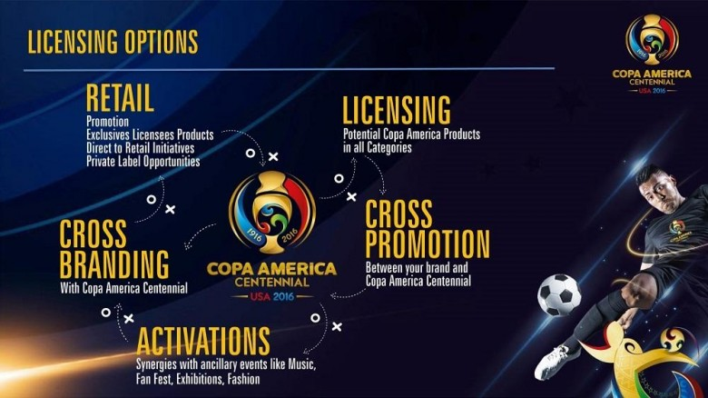 Copa America Centenario Marketing