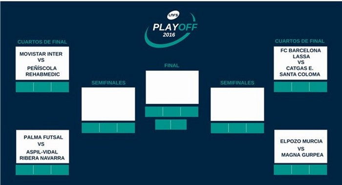 Playoffs-LNFS-2016