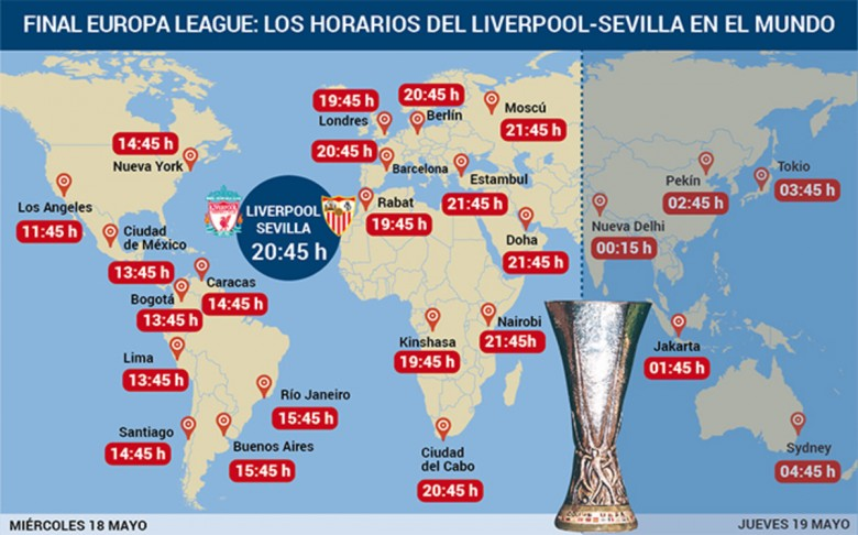 horarios-del-liverpool-sevilla-final-europa-league-2015-2016-1463488480776