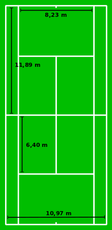 220px-Tennis_court_metric